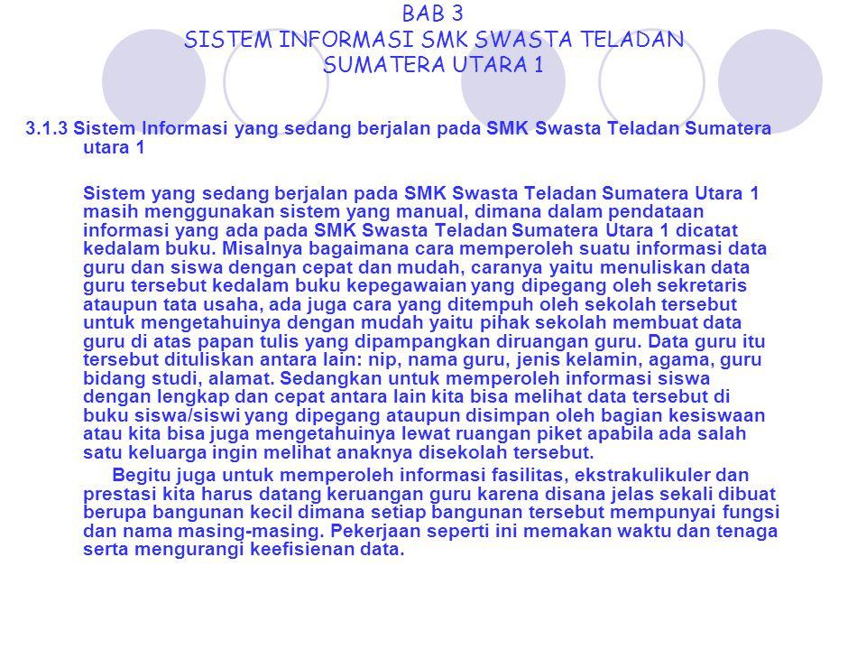 BAB 3 SISTEM INFORMASI SMK SWASTA TELADAN SUMATERA UTARA 1 3.1.3 Sistem Informasi yang sedang berjalan pada SMK Swasta Teladan Sumatera utara 1 Sistem
