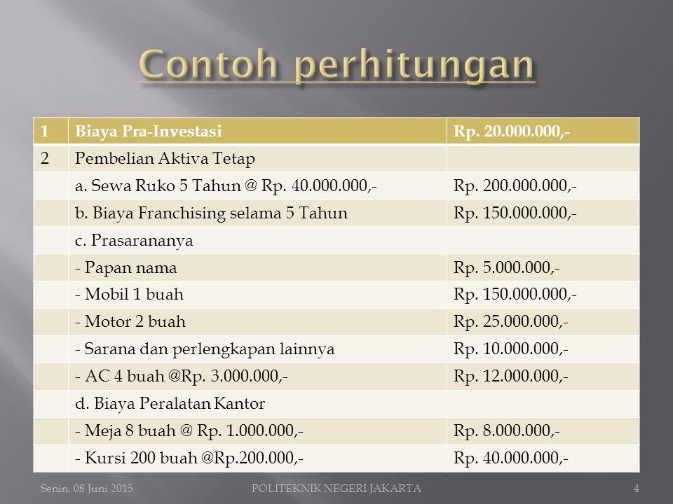 Senin, 08 Juni 2015POLITEKNIK NEGERI JAKARTA5 - Lemari dan Rak 6 buahRp.