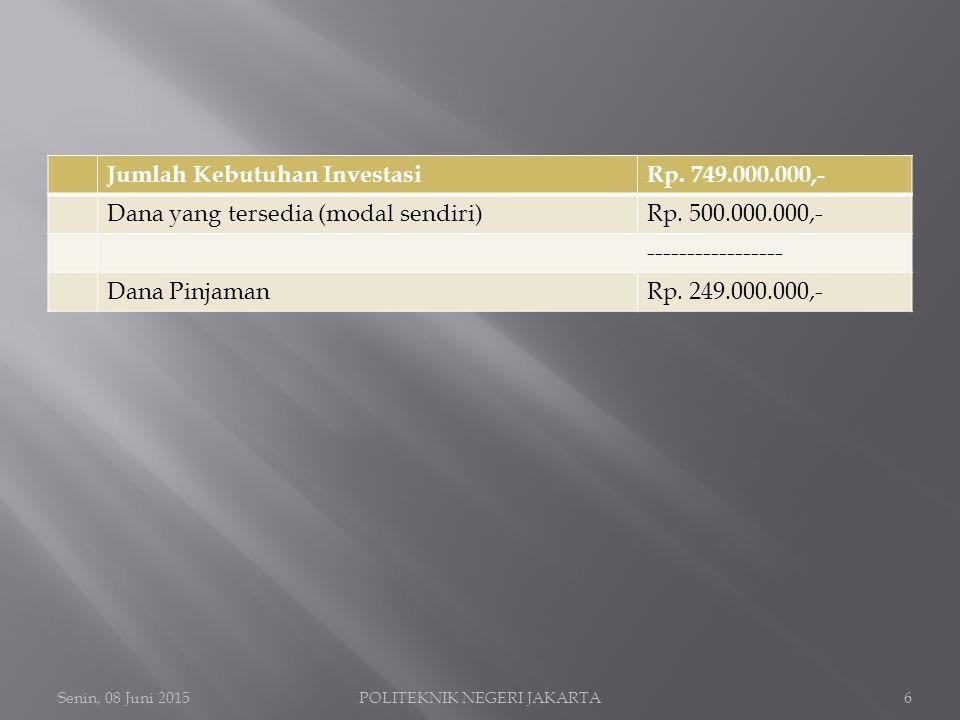 Senin, 08 Juni 2015POLITEKNIK NEGERI JAKARTA6 Jumlah Kebutuhan InvestasiRp.