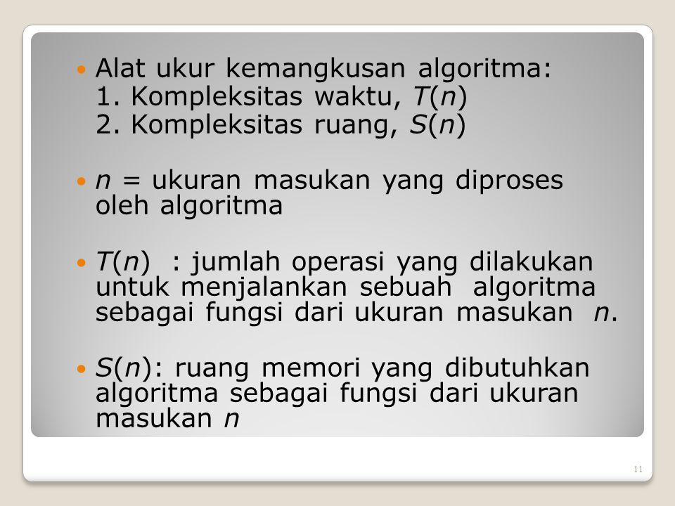 Alat ukur kemangkusan algoritma: 1. Kompleksitas waktu, T(n) 2. Kompleksitas ruang, S(n) n = ukuran masukan yang diproses oleh algoritma T(n) : jumlah