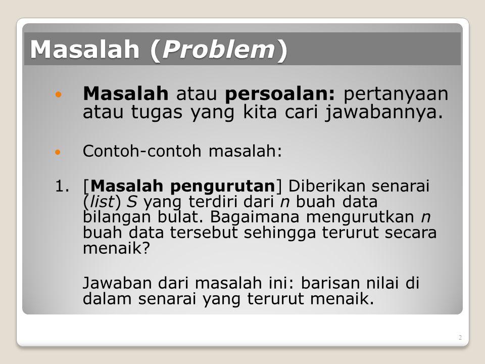 Masalah (Problem) Masalah atau persoalan: pertanyaan atau tugas yang kita cari jawabannya. Contoh-contoh masalah: 1.[Masalah pengurutan] Diberikan sen