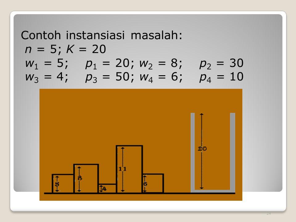 Contoh instansiasi masalah: n = 5; K = 20 w 1 = 5; p 1 = 20; w 2 = 8; p 2 = 30 w 3 = 4; p 3 = 50; w 4 = 6; p 4 = 10 24