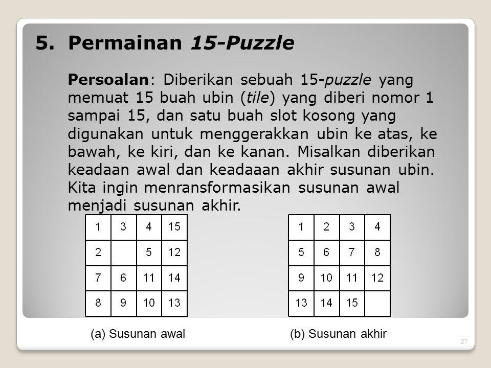 5.Permainan 15-Puzzle Persoalan: Diberikan sebuah 15-puzzle yang memuat 15 buah ubin (tile) yang diberi nomor 1 sampai 15, dan satu buah slot kosong y
