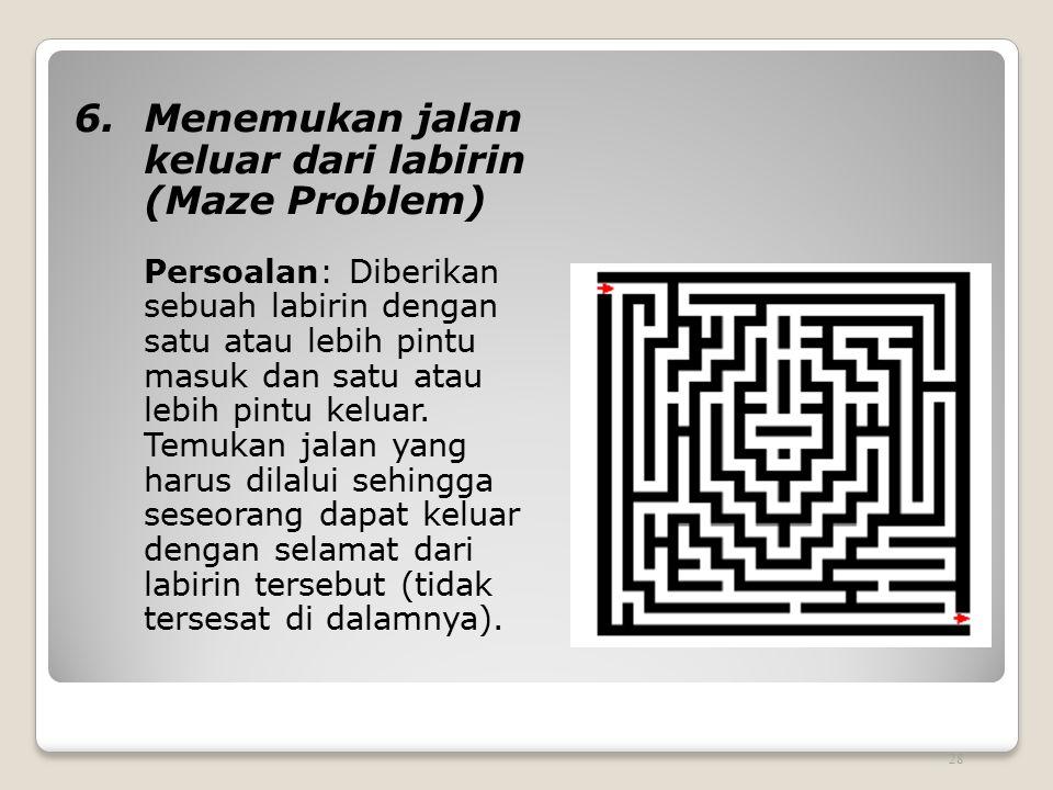 6.Menemukan jalan keluar dari labirin (Maze Problem) Persoalan: Diberikan sebuah labirin dengan satu atau lebih pintu masuk dan satu atau lebih pintu