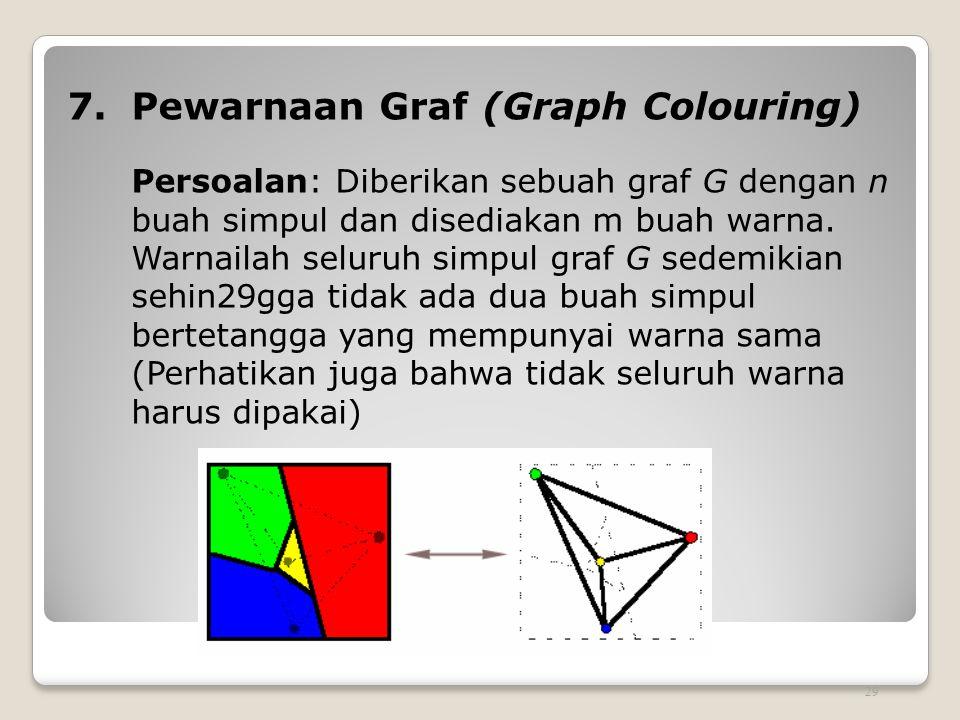 7.Pewarnaan Graf (Graph Colouring) Persoalan: Diberikan sebuah graf G dengan n buah simpul dan disediakan m buah warna. Warnailah seluruh simpul graf