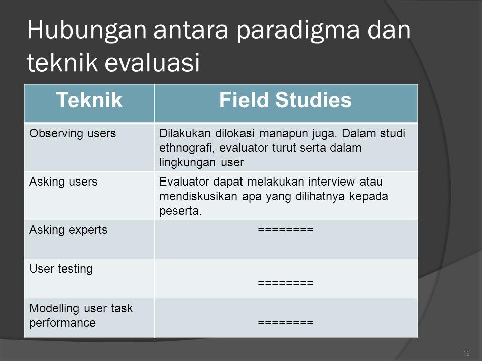 Hubungan antara paradigma dan teknik evaluasi TeknikField Studies Observing usersDilakukan dilokasi manapun juga.