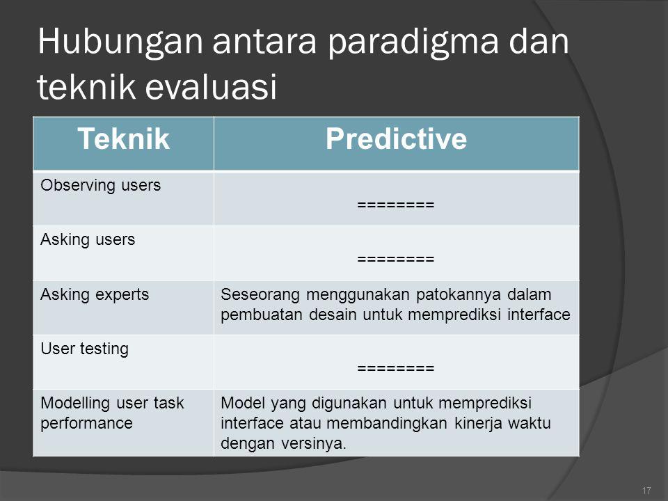 Hubungan antara paradigma dan teknik evaluasi TeknikPredictive Observing users ======== Asking users ======== Asking expertsSeseorang menggunakan patokannya dalam pembuatan desain untuk memprediksi interface User testing ======== Modelling user task performance Model yang digunakan untuk memprediksi interface atau membandingkan kinerja waktu dengan versinya.
