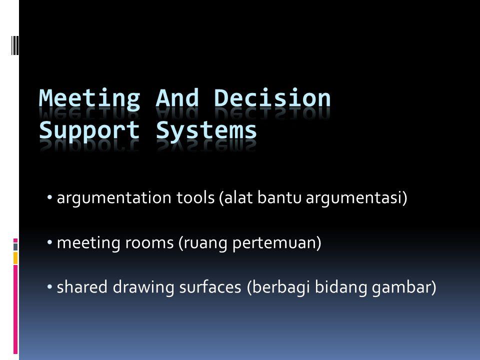 argumentation tools (alat bantu argumentasi) meeting rooms (ruang pertemuan) shared drawing surfaces (berbagi bidang gambar)