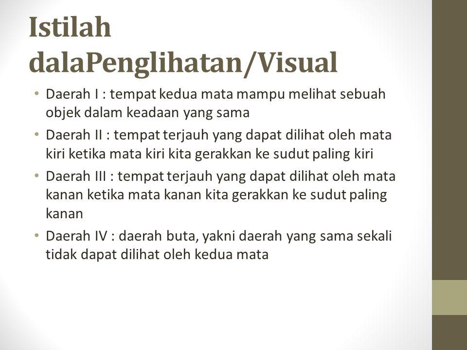 Istilah dalaPenglihatan/Visual Daerah I : tempat kedua mata mampu melihat sebuah objek dalam keadaan yang sama Daerah II : tempat terjauh yang dapat d