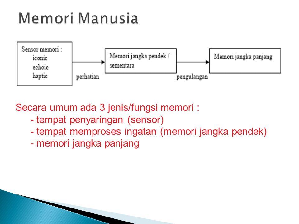 Secara umum ada 3 jenis/fungsi memori : - tempat penyaringan (sensor) - tempat memproses ingatan (memori jangka pendek) - memori jangka panjang