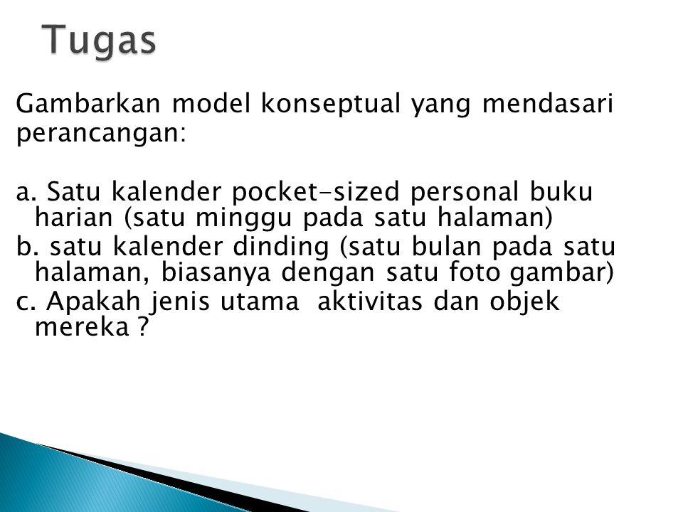 Gambarkan model konseptual yang mendasari perancangan: a.