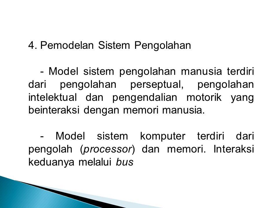 4. Pemodelan Sistem Pengolahan - Model sistem pengolahan manusia terdiri dari pengolahan perseptual, pengolahan intelektual dan pengendalian motorik y