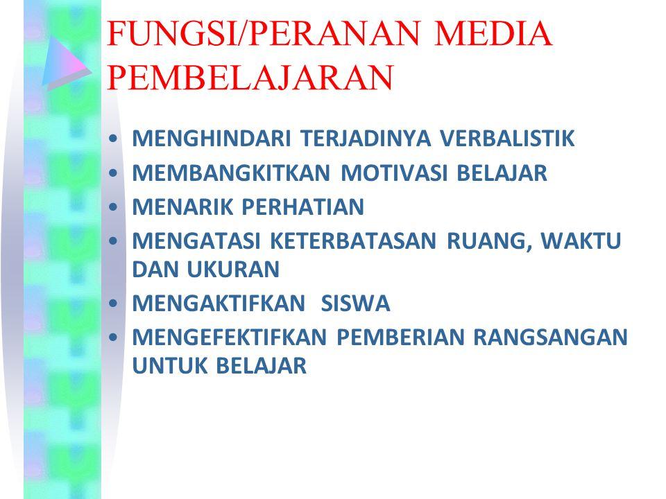 FUNGSI/PERANAN MEDIA PEMBELAJARAN MENGATASI BENDA YANG TERLALU KECIL MENGATASI BENDA YANG BERGERAK TERLALU CEPAT.