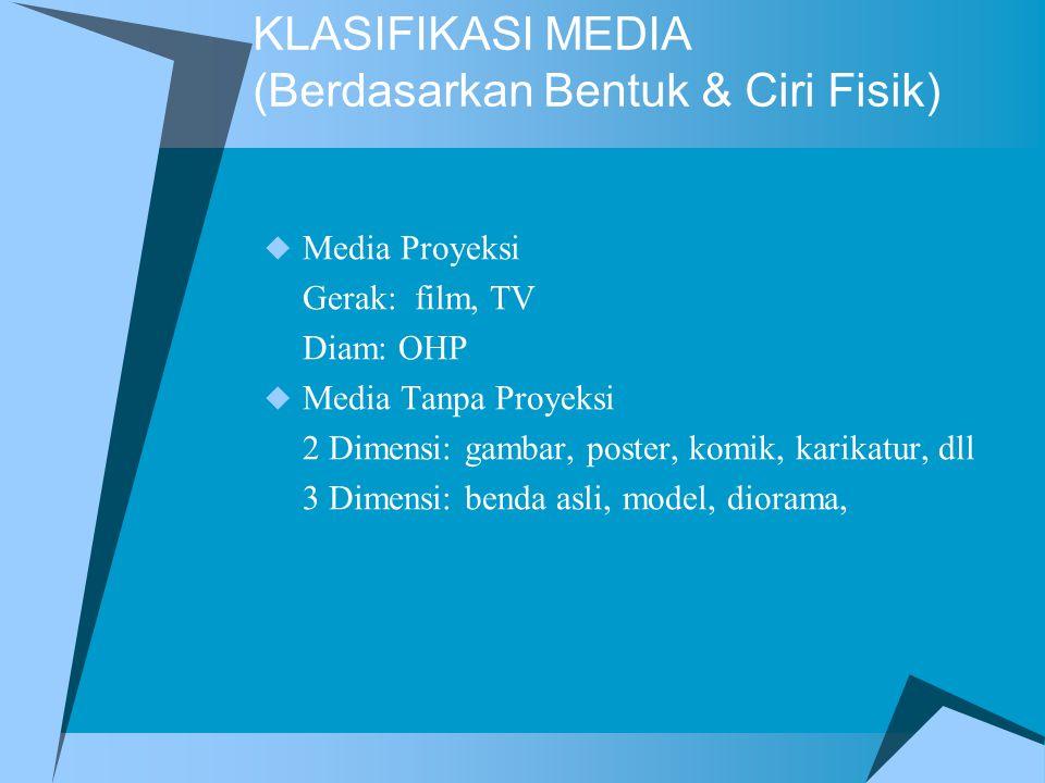 KLASIFIKASI MEDIA (Berdasarkan Dria Manusia) MEDIA VISUAL MEDIA VISUAL MEDIA AUDIO (tunarungu ?) MEDIA AUDIO (tunarungu ?) MEDIA AUDIO VISUAL (tunarungu ?) MEDIA AUDIO VISUAL (tunarungu ?) MEDIA PERABAAN (tunanetra) MEDIA PERABAAN (tunanetra)