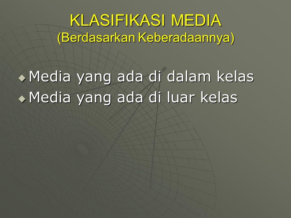 KLASIFIKASI MEDIA (Berdasarkan Penggunaannya) MEDIA UNTUK INDIVIDUAL MEDIA UNTUK INDIVIDUAL MEDIA UNTUK KELOMPOK MEDIA UNTUK KELOMPOK MEDIA UNTUK KLASIKAL MEDIA UNTUK KLASIKAL