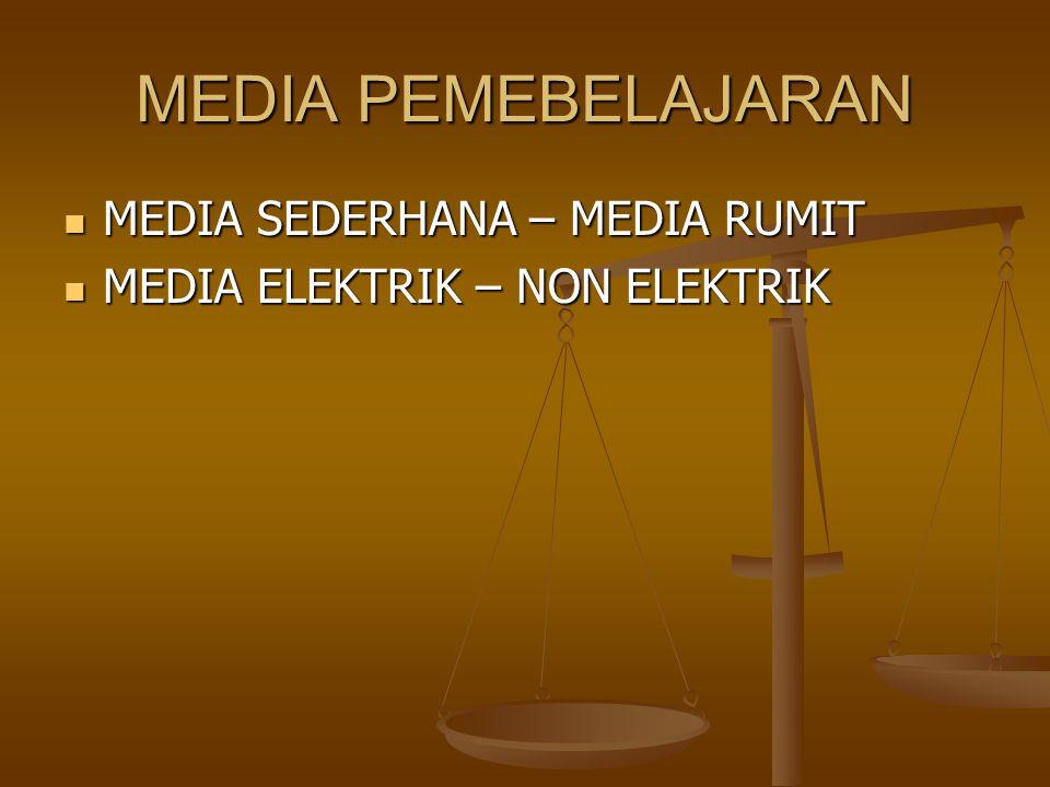 KERUCUT PENGALAMAN (Edgar Dale) LAMBANG VERBAL LAMBANG VISUAL RADIO,GAMBAR DIAM GAMBAR HIDUP TELEVISI PAMERAN KARYAWISATA DEMONSTRASI DRAMATISASI MODEL PENGALAMAN LANGSUNG