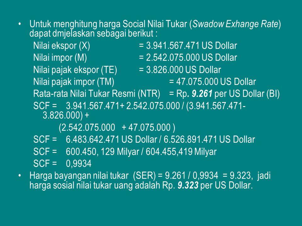 Untuk menghitung harga Social Nilai Tukar ( Swadow Exhange Rate ) dapat dmjelaskan sebagai berikut : Nilai ekspor (X) = 3.941.567.471 US Dollar Nilai