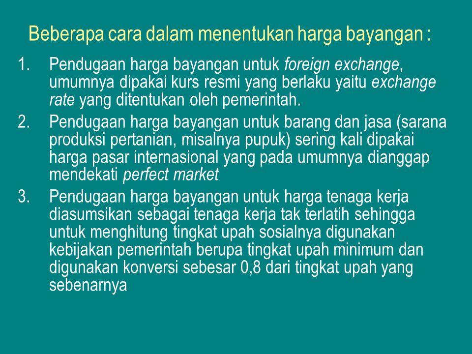 Beberapa cara dalam menentukan harga bayangan : 1.Pendugaan harga bayangan untuk foreign exchange, umumnya dipakai kurs resmi yang berlaku yaitu excha