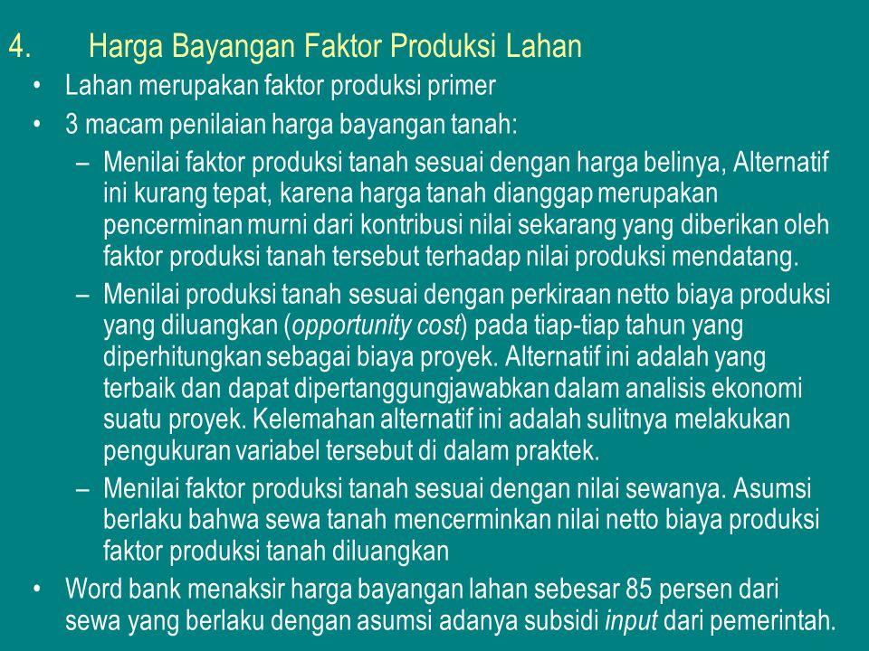 4.Harga Bayangan Faktor Produksi Lahan Lahan merupakan faktor produksi primer 3 macam penilaian harga bayangan tanah: –Menilai faktor produksi tanah s