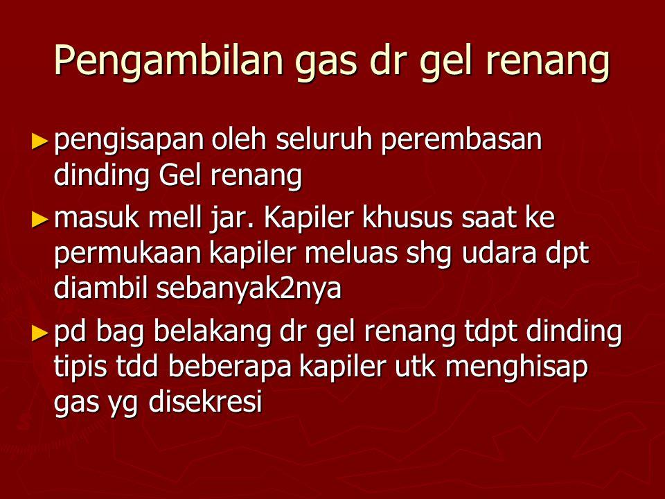 Pengambilan gas dr gel renang ► pengisapan oleh seluruh perembasan dinding Gel renang ► masuk mell jar.