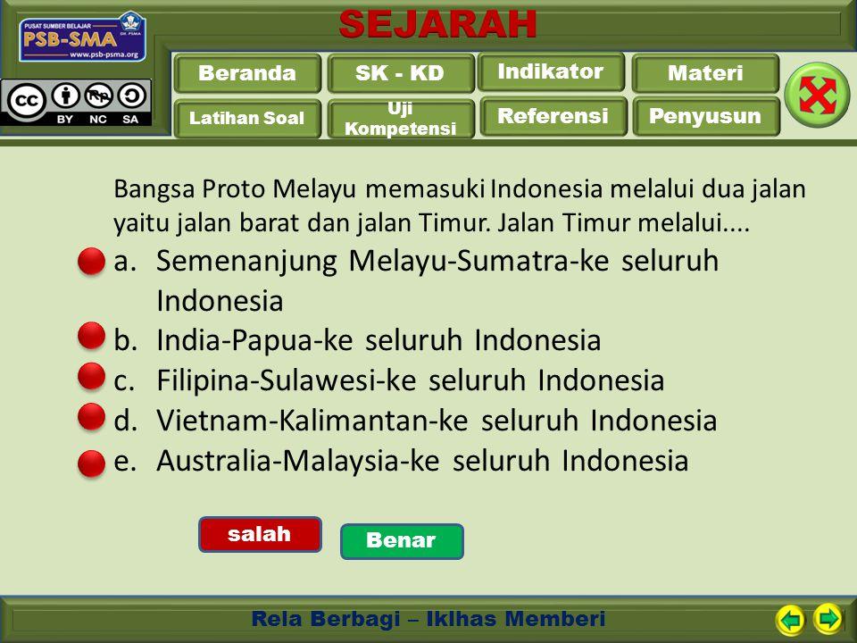 Beranda Latihan Soal Uji Kompetensi Referensi Penyusun SK - KD Indikator Materi Rela Berbagi – Iklhas Memberi Bangsa Proto Melayu memasuki Indonesia m