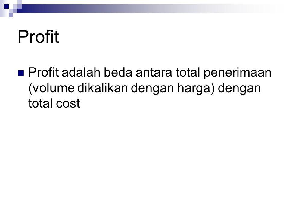 Profit Profit adalah beda antara total penerimaan (volume dikalikan dengan harga) dengan total cost