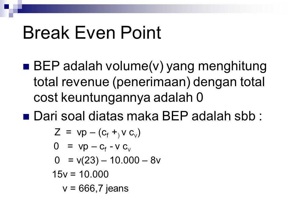 Break Even Point BEP adalah volume(v) yang menghitung total revenue (penerimaan) dengan total cost keuntungannya adalah 0 Dari soal diatas maka BEP ad