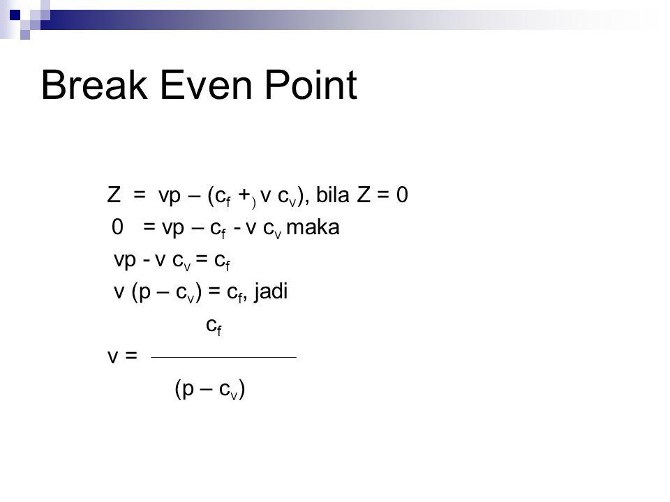 Break Even Point Z = vp – (c f + ) v c v ), bila Z = 0 0 = vp – c f - v c v maka vp - v c v = c f v (p – c v ) = c f, jadi c f v = (p – c v )