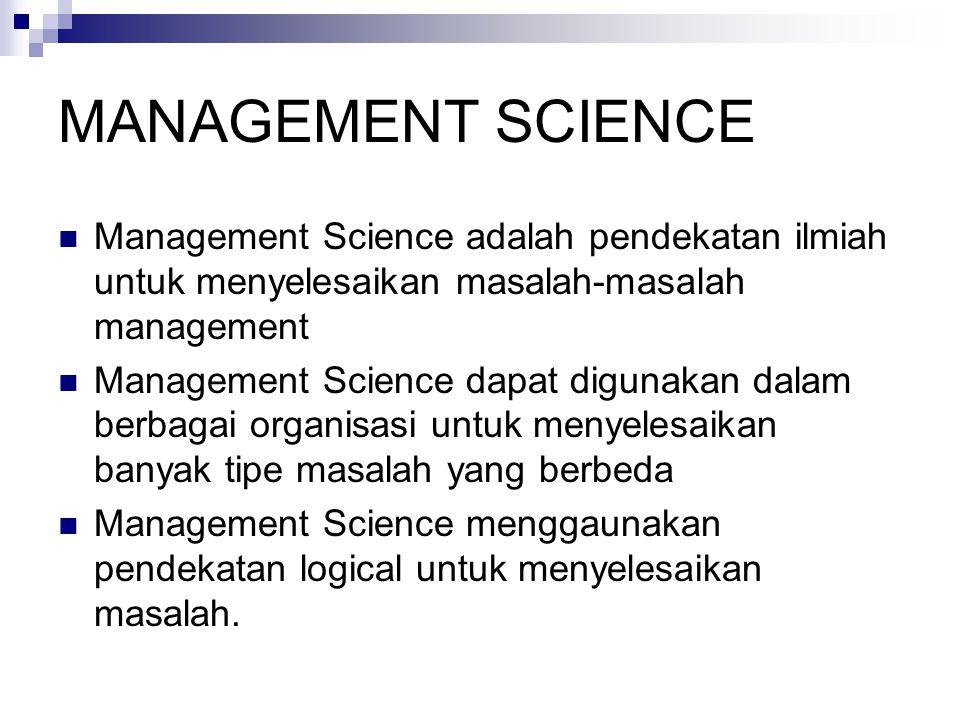 MANAGEMENT SCIENCE Management Science adalah pendekatan ilmiah untuk menyelesaikan masalah-masalah management Management Science dapat digunakan dalam