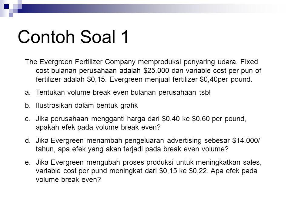Contoh Soal 1 The Evergreen Fertilizer Company memproduksi penyaring udara. Fixed cost bulanan perusahaan adalah $25.000 dan variable cost per pun of