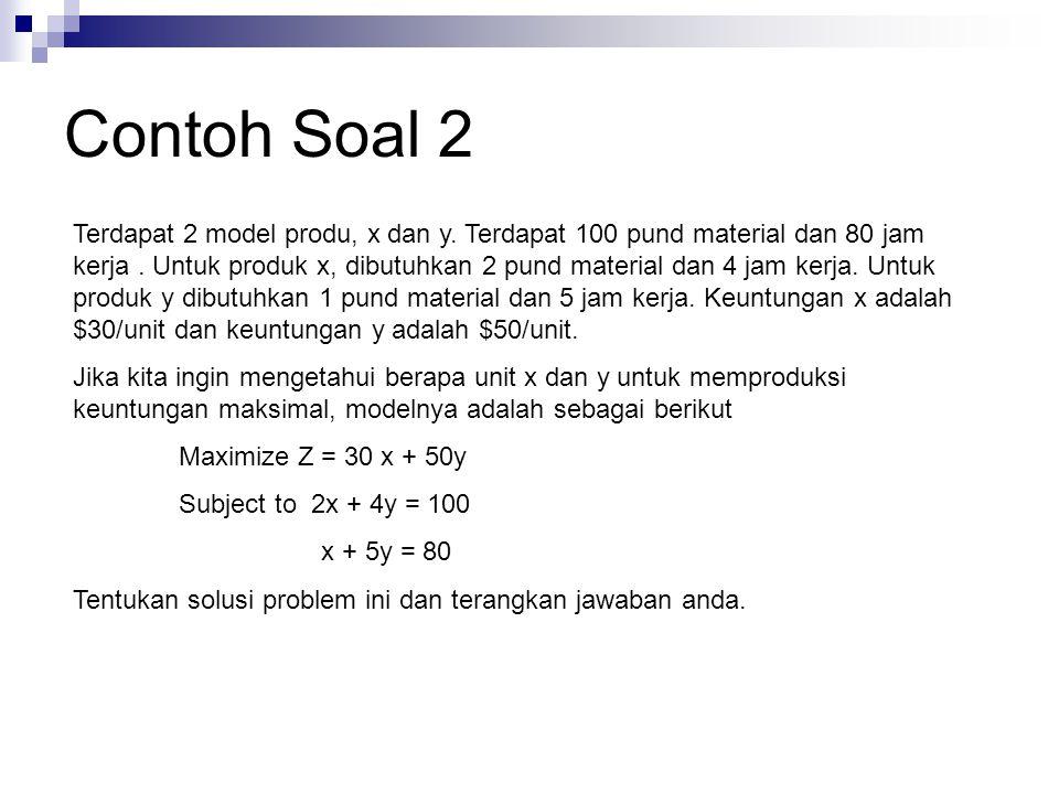 Contoh Soal 2 Terdapat 2 model produ, x dan y. Terdapat 100 pund material dan 80 jam kerja. Untuk produk x, dibutuhkan 2 pund material dan 4 jam kerja