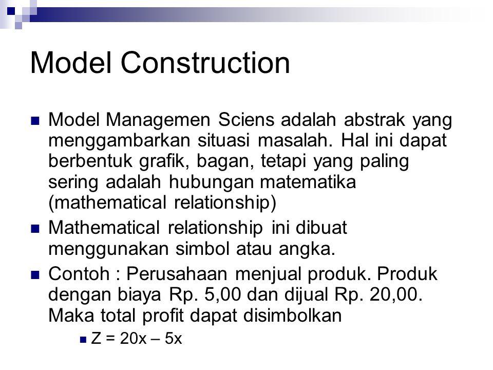 Model Construction Model Managemen Sciens adalah abstrak yang menggambarkan situasi masalah. Hal ini dapat berbentuk grafik, bagan, tetapi yang paling