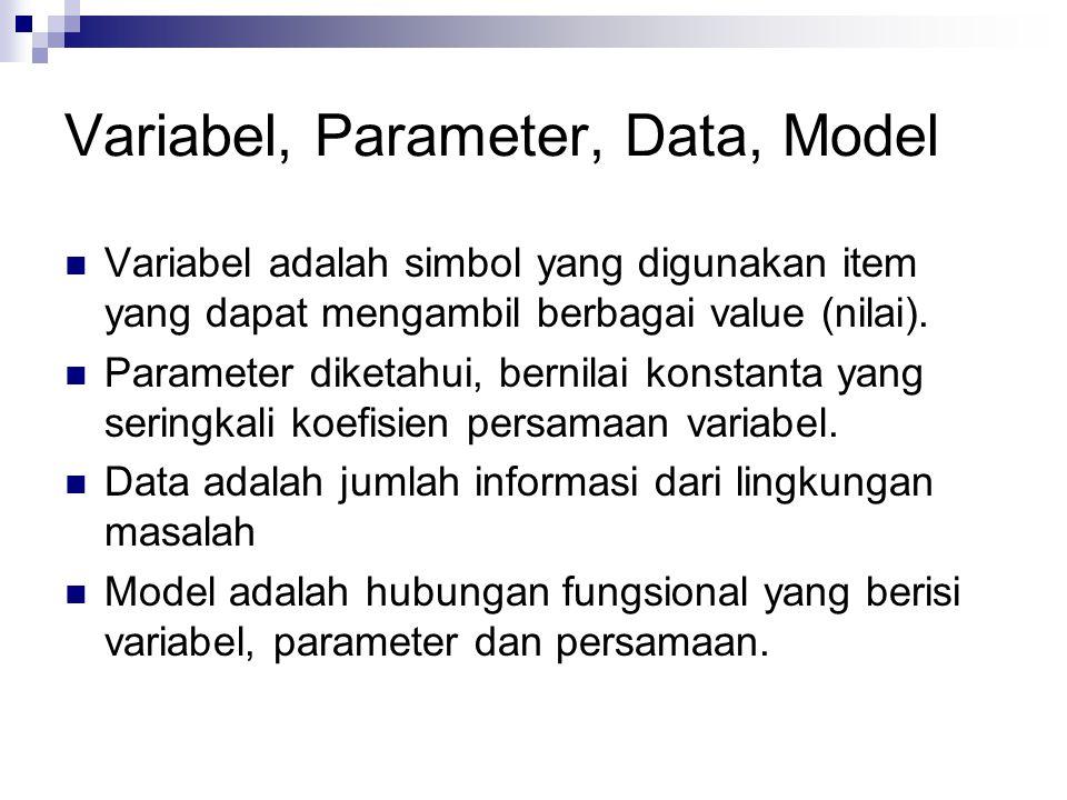 Variabel, Parameter, Data, Model Variabel adalah simbol yang digunakan item yang dapat mengambil berbagai value (nilai). Parameter diketahui, bernilai