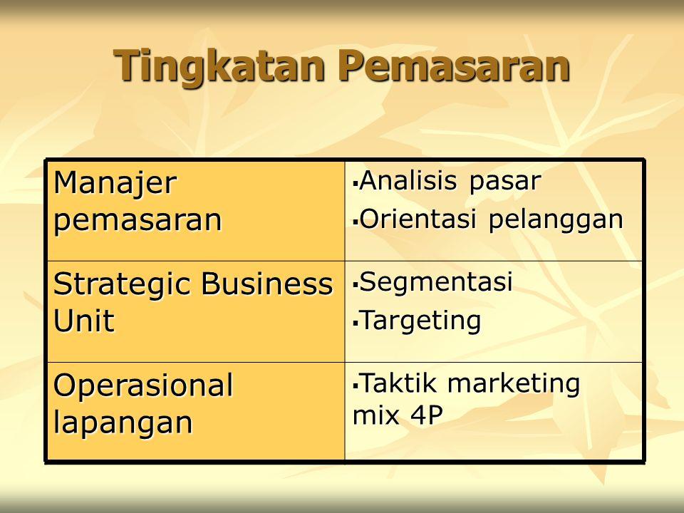 Personalized services  Yang diperhatikan marketing:  Lokasi yang baik  Fasilitas dan suasana menarik  Nama baik yang besangkutan 2.