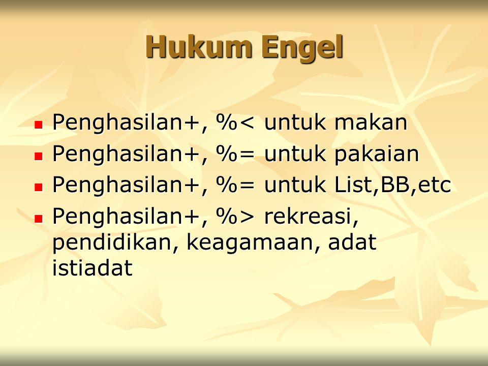 Hukum Engel Penghasilan+, %< untuk makan Penghasilan+, %< untuk makan Penghasilan+, %= untuk pakaian Penghasilan+, %= untuk pakaian Penghasilan+, %= u