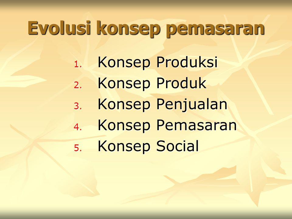 Evolusi konsep pemasaran 1. Konsep Produksi 2. Konsep Produk 3. Konsep Penjualan 4. Konsep Pemasaran 5. Konsep Social
