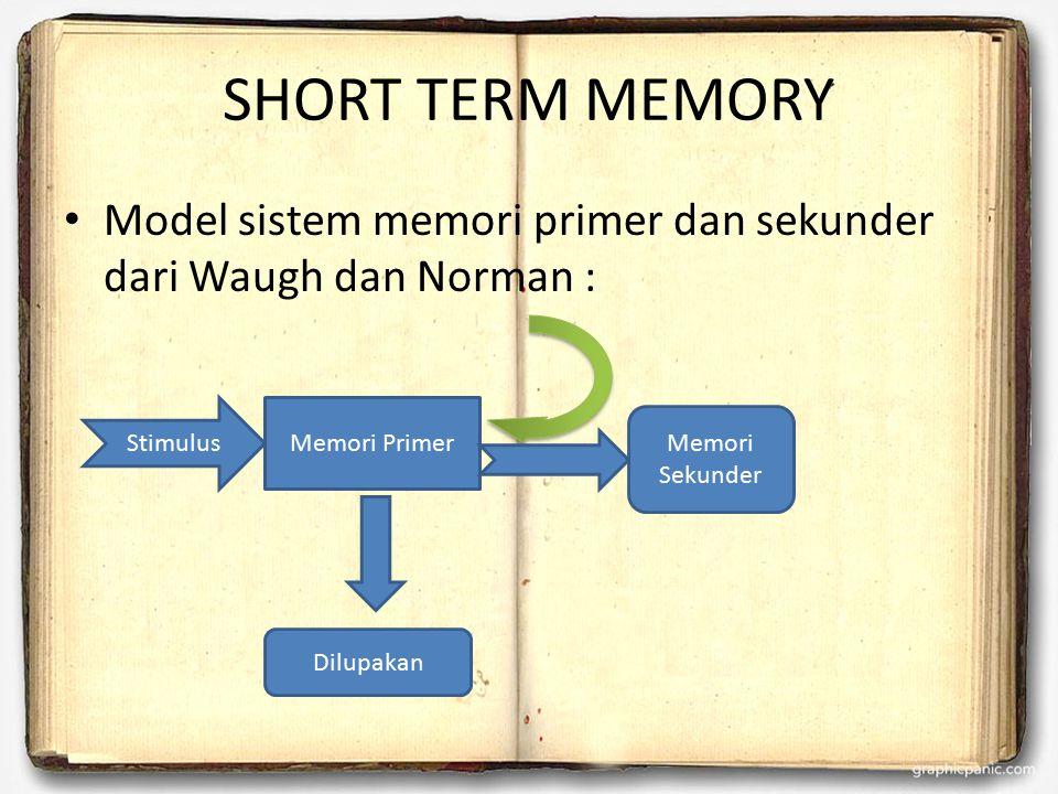 Karakteristik Short Term Memory Struktur Penyimpanan ProsesPenyebab Kegagalan Mengingat KodeKapasitasJangka Waktu Pengambilan Penyimpanan Sensorik Fitur-fitur Sensorik 12 – 20 item hingga hampir tak terbatas 250 milidietik – 4 detik Utuh, asalkan terdapat isyarat (cue) yang tepat Masking, Decay Memori jangka pendek Akustik, visual semantik, fitur sensorik diidentifikasi dan dinamai 7 ± 2 itemSekitar 12 detik, lebih lama dengan pengulangan Utuh, asalkan setiap item diambil setiap 25 milidetik Displacement, interference, decay
