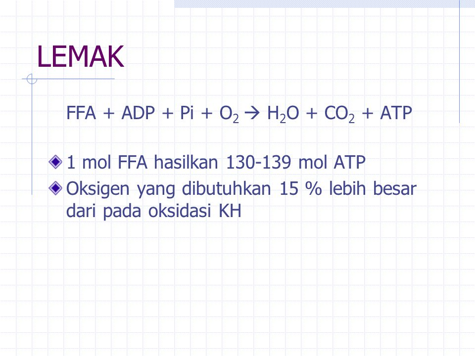 LEMAK FFA + ADP + Pi + O 2  H 2 O + CO 2 + ATP 1 mol FFA hasilkan 130-139 mol ATP Oksigen yang dibutuhkan 15 % lebih besar dari pada oksidasi KH