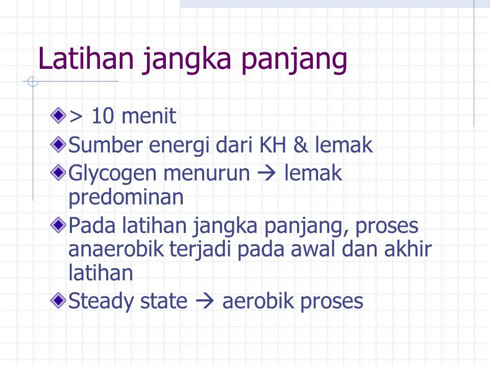 Latihan jangka panjang > 10 menit Sumber energi dari KH & lemak Glycogen menurun  lemak predominan Pada latihan jangka panjang, proses anaerobik terjadi pada awal dan akhir latihan Steady state  aerobik proses