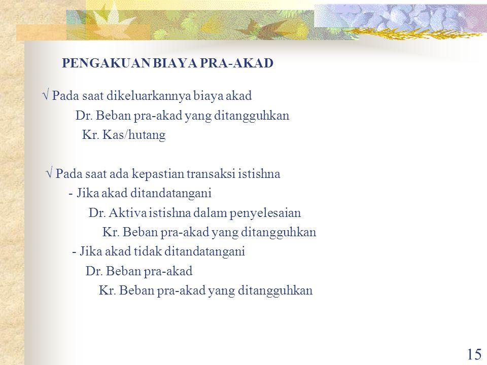 15 √ Pada saat dikeluarkannya biaya akad Dr. Beban pra-akad yang ditangguhkan Kr. Kas/hutang √ Pada saat ada kepastian transaksi istishna - Jika akad