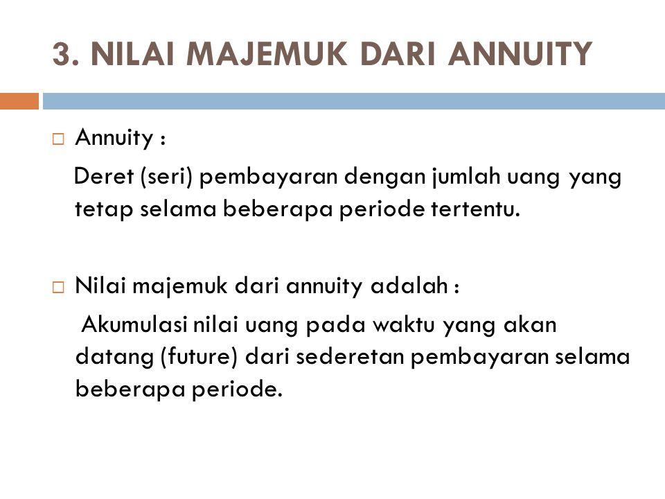 3. NILAI MAJEMUK DARI ANNUITY  Annuity : Deret (seri) pembayaran dengan jumlah uang yang tetap selama beberapa periode tertentu.  Nilai majemuk dari