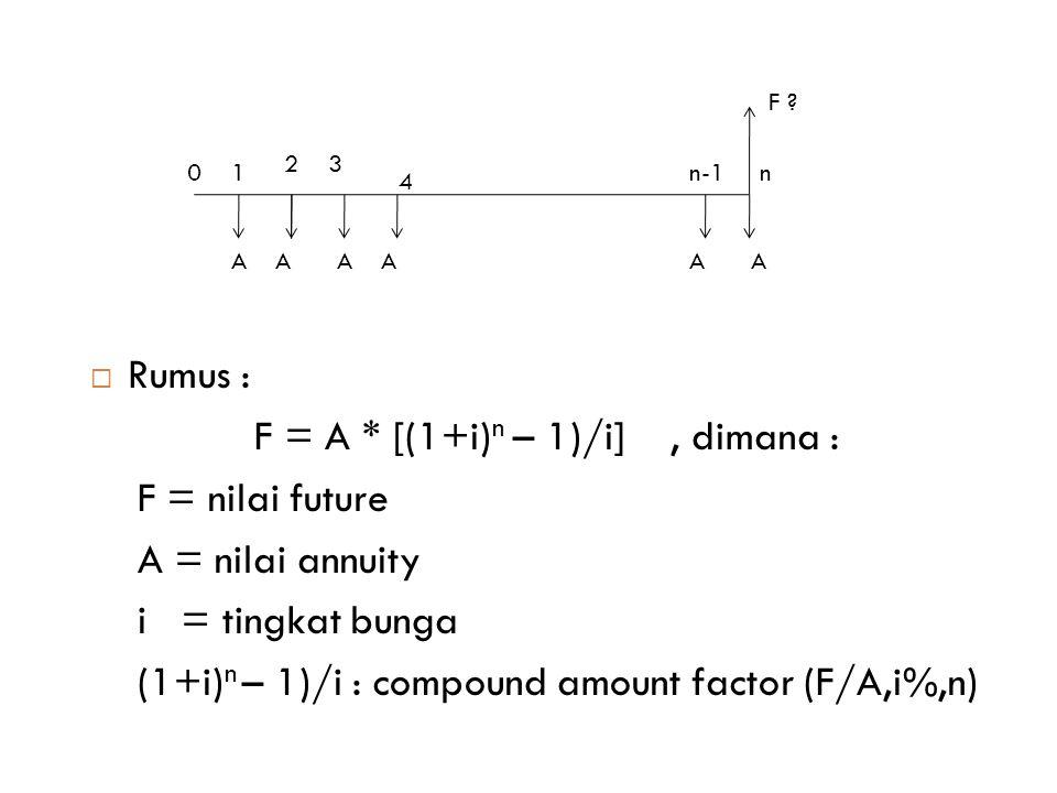  Rumus : F = A * [(1+i) n – 1)/i], dimana : F = nilai future A = nilai annuity i = tingkat bunga (1+i) n – 1)/i : compound amount factor (F/A,i%,n) 0