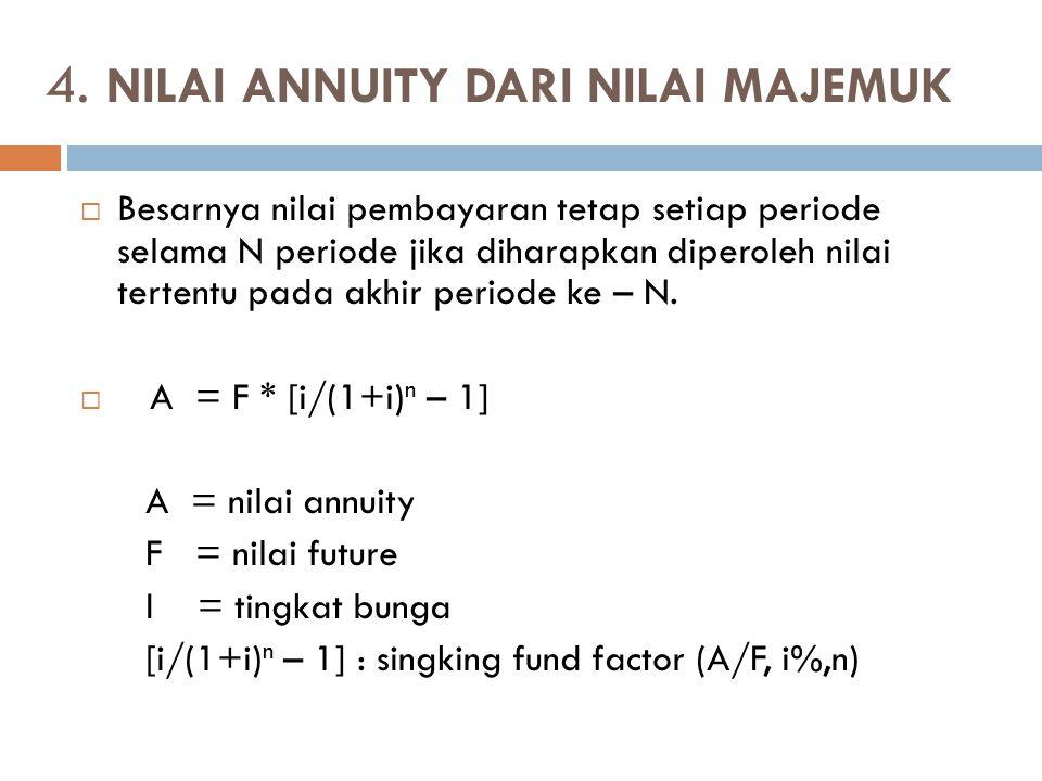 4. NILAI ANNUITY DARI NILAI MAJEMUK  Besarnya nilai pembayaran tetap setiap periode selama N periode jika diharapkan diperoleh nilai tertentu pada ak