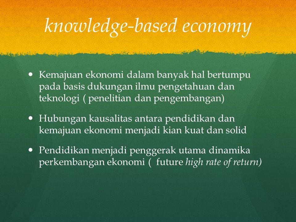 knowledge-based economy Kemajuan ekonomi dalam banyak hal bertumpu pada basis dukungan ilmu pengetahuan dan teknologi ( penelitian dan pengembangan) Hubungan kausalitas antara pendidikan dan kemajuan ekonomi menjadi kian kuat dan solid Pendidikan menjadi penggerak utama dinamika perkembangan ekonomi ( future high rate of return)