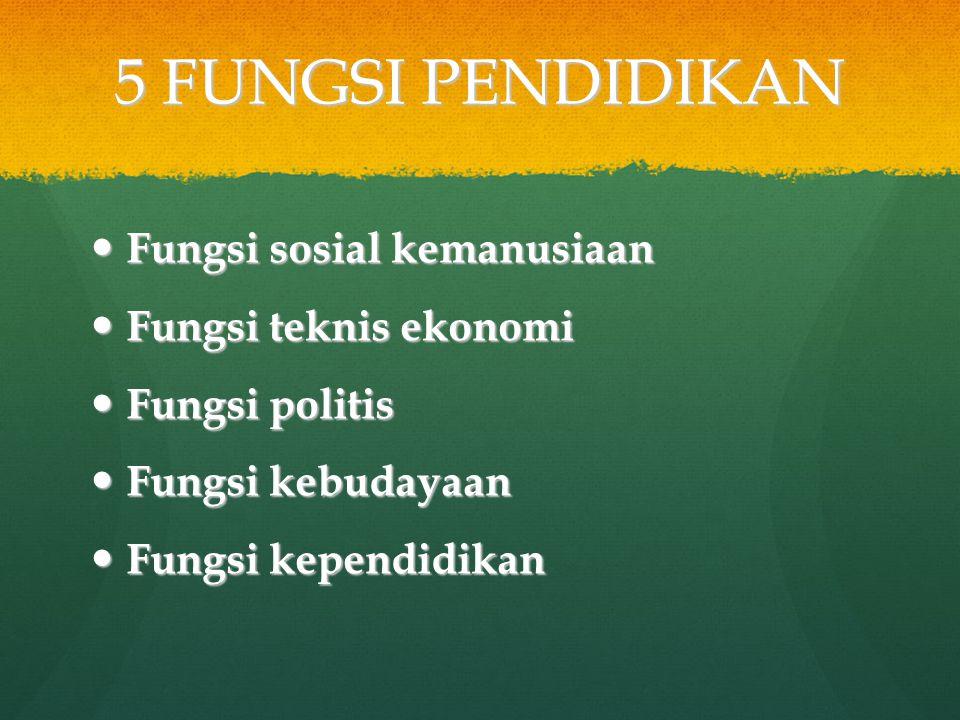 5 FUNGSI PENDIDIKAN Fungsi sosial kemanusiaan Fungsi sosial kemanusiaan Fungsi teknis ekonomi Fungsi teknis ekonomi Fungsi politis Fungsi politis Fungsi kebudayaan Fungsi kebudayaan Fungsi kependidikan Fungsi kependidikan