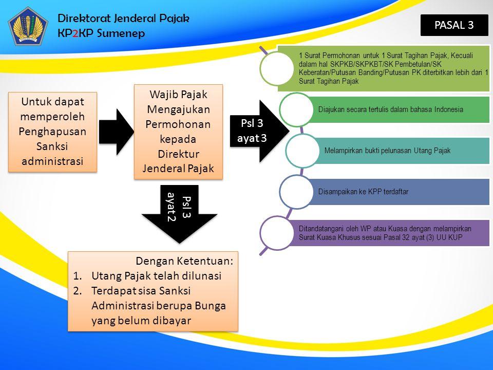 Direktorat Jenderal Pajak KP2KP Sumenep PASAL 3 Untuk dapat memperoleh Penghapusan Sanksi administrasi Wajib Pajak Mengajukan Permohonan kepada Direkt