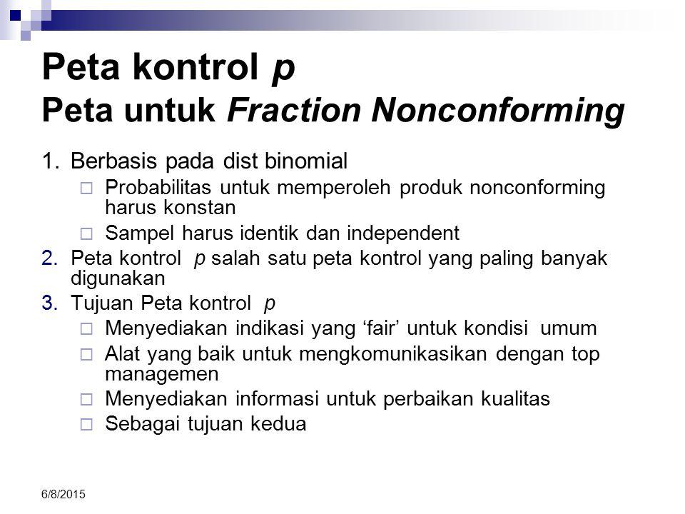 6/8/2015 Peta kontrol p Peta untuk Fraction Nonconforming 1.Berbasis pada dist binomial  Probabilitas untuk memperoleh produk nonconforming harus kon
