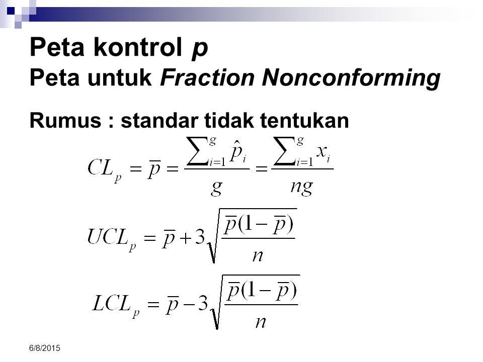 6/8/2015 Peta kontrol p Peta untuk Fraction Nonconforming Rumus : standar tidak tentukan