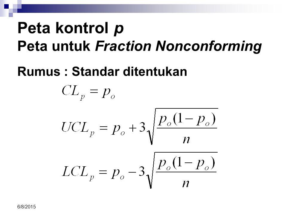 6/8/2015 Peta kontrol p Peta untuk Fraction Nonconforming Rumus : Standar ditentukan