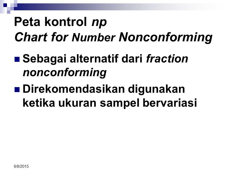 6/8/2015 Peta kontrol np Chart for Number Nonconforming Sebagai alternatif dari fraction nonconforming Direkomendasikan digunakan ketika ukuran sampel